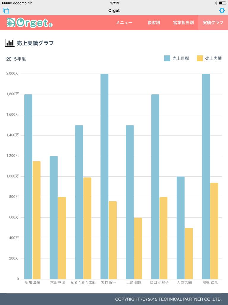 orget_graph